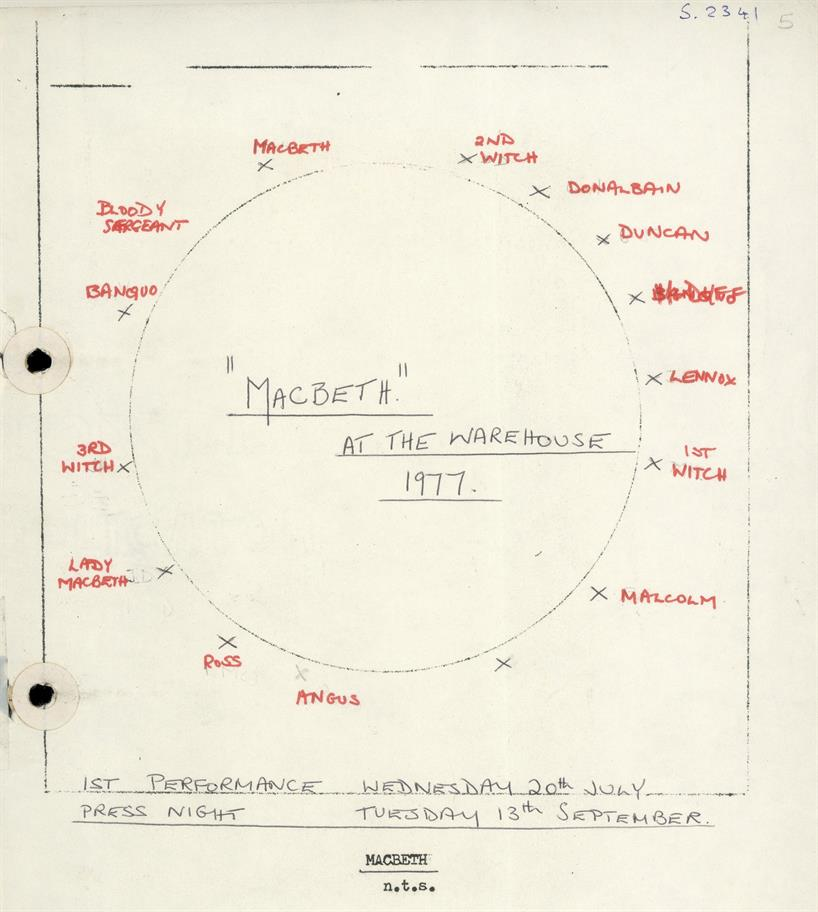Handwritten blocking diagram showing a circle and outside at intervals crosses with Macbeth character names