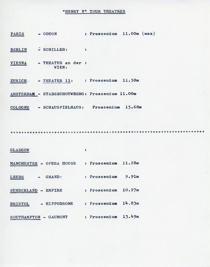 Typewritten list of theatres and stage dimensions for Henry V tour 1976