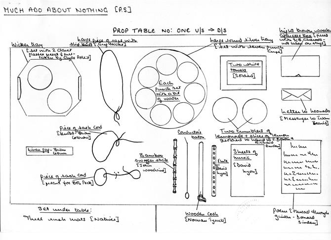 Diagram of the prop table setting, showing the various parts needed for construction