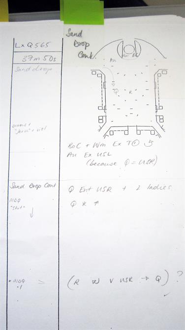 Prompt book cues for the sand shower and the positions of Richard and the Queen on stage in Act 5, Scene 1