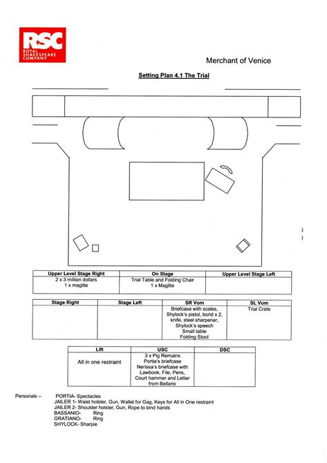 Prop setting  plan for the trial scene in The Merchant of Venice 2011